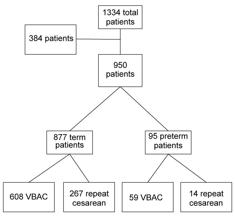 cjog-aid1048-g001